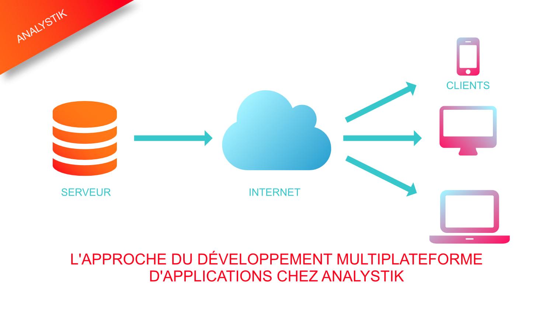 approche Analystik du développement