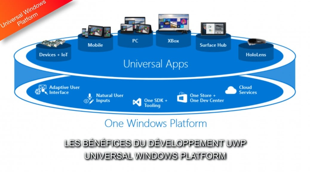 Universal Windows Platform Ecosystem