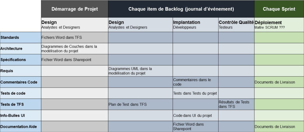 schéma documentation